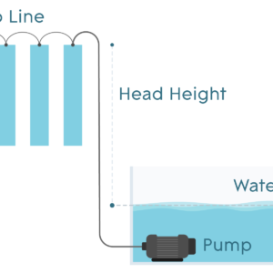 Hydroponic Pumps: What You Need to Know